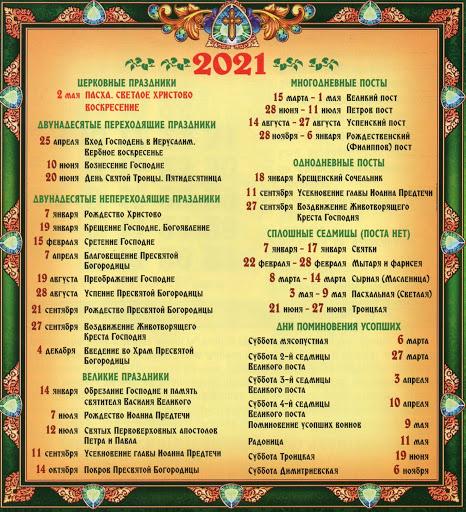 Родительские субботы в 2021 году по православному календарю